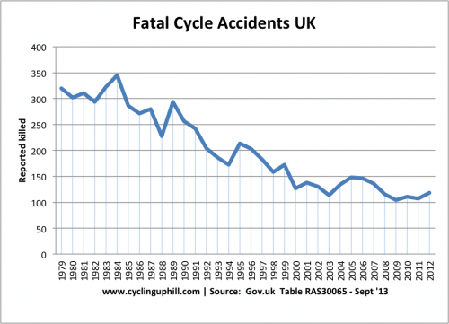 2013-fatal-accidents