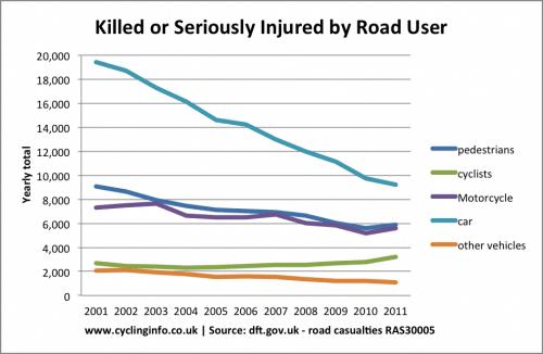 killed-road-type