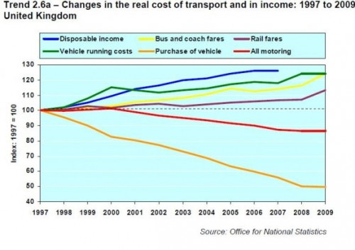 REAL-COSTS-OF-MOTORING