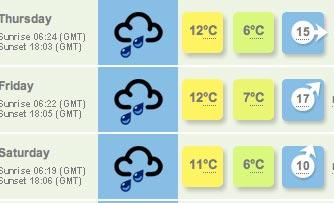 raing